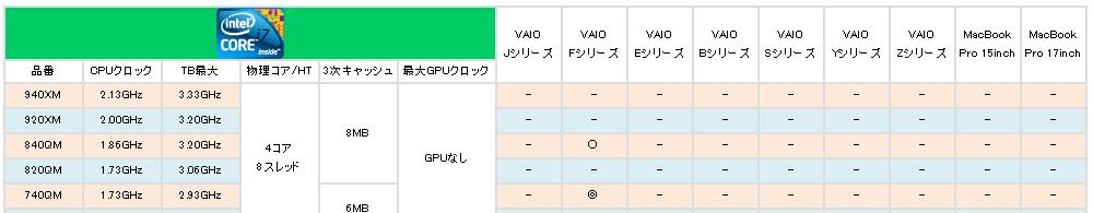 INTEL-CPU0.png