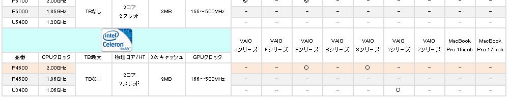 INTEL-CPU5.png